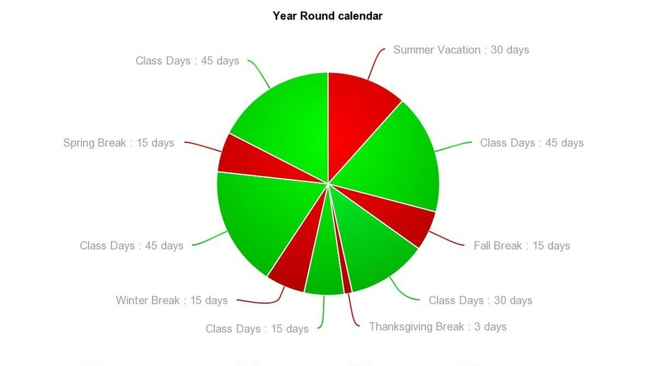 What is the year round school year?   The year round school year